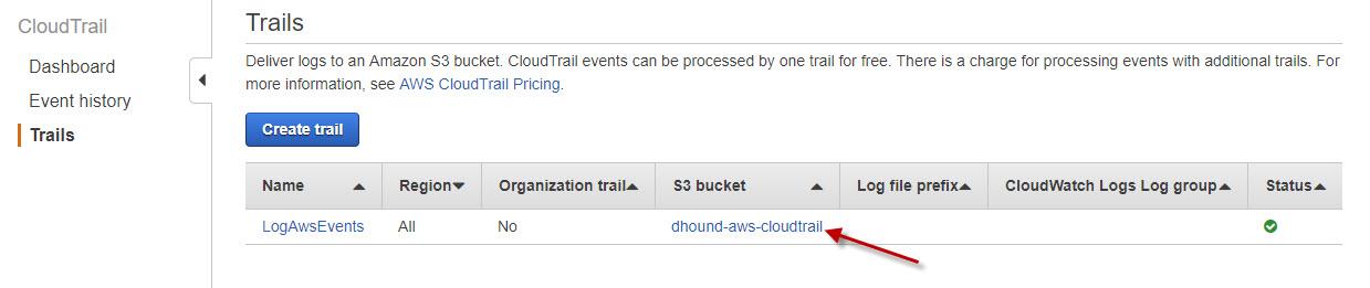 Configure Amazon CloudTrail S3 Logs Parsing - Cloud AWS